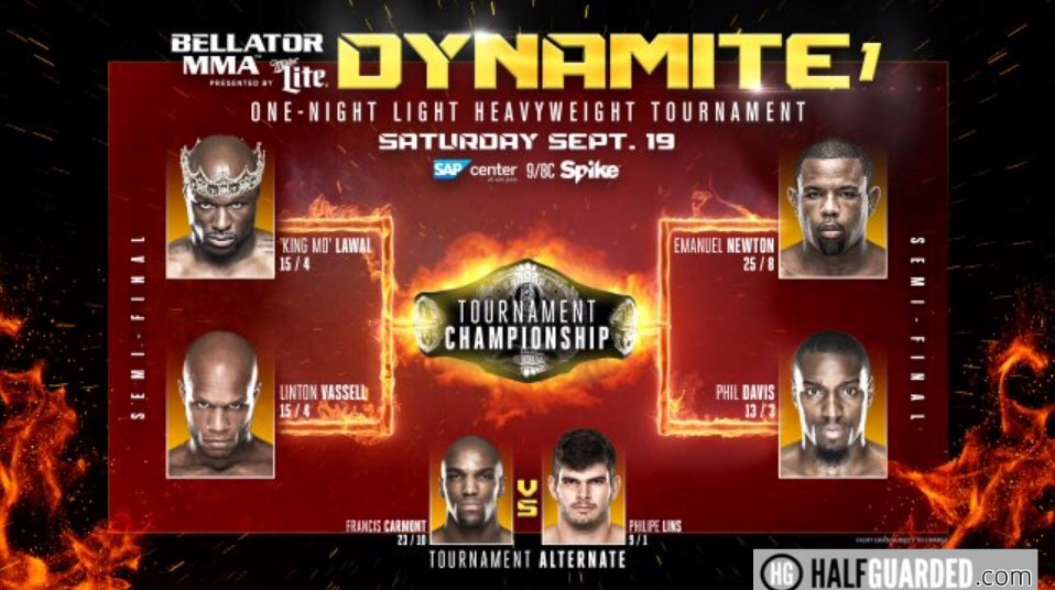 Bellator-dynamite