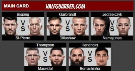 ufc 217 free live stream RESULTS AND RECAP
